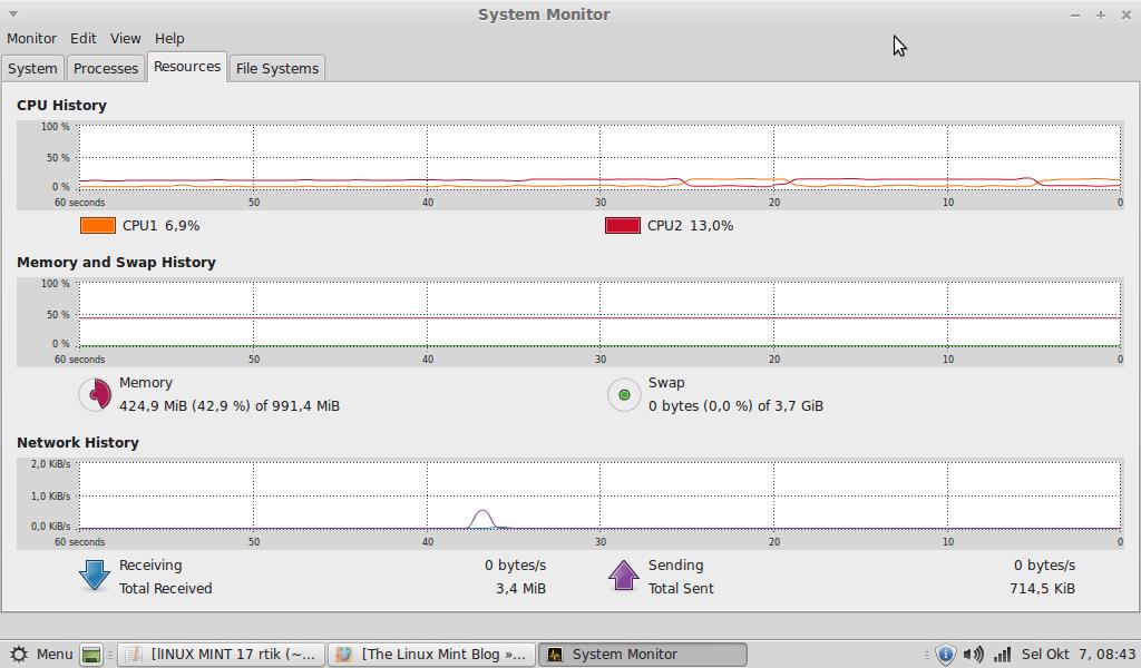 Tampilan Kinerja Linux Pada netbook Acer AO 532h